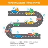 Drogowy incydent infographic royalty ilustracja