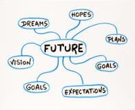Dromen, doelstellingen, plannen, visie en visiekrabbel Stock Foto