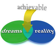 Dromen versus Werkelijkheid Venn Diagram Overlapping Achievable Opportunit Royalty-vrije Stock Foto
