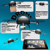 DRONE INFOGRAPHIC Stock Images
