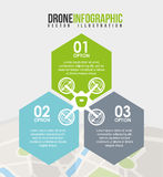 Drone technology design Royalty Free Stock Photo
