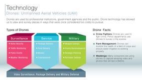 Drone unmanned aerial vehicles information slide stock illustration