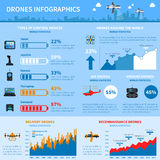 Drones applications infographic chart layout Stock Photos