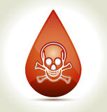 Drop of Blood. With white skull and shadow vector illustration