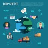 Dropshipper和后勤学传染媒介例证 库存照片