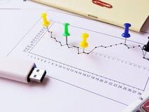 Druckbolzen auf dem wirtschaftlichen Diagramm Stockfoto
