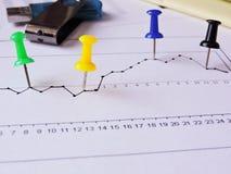 Druckbolzen auf dem wirtschaftlichen Diagramm Lizenzfreie Stockfotografie