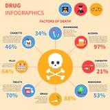 Drug Infographics Set Stock Photo