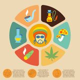 Drugs infographic set Royalty Free Stock Image