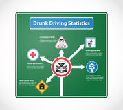 Drunk Driving infographic Stock Photo