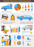 Drunk driving vector alcoholic driver in car accident infographic illustration with diagram set of alcohol related. Crashes isolated on white background stock illustration