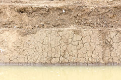 Dry soil and climate Stock Photo