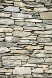 Dry Stone Wall: Background
