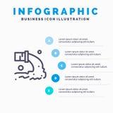 Drymba, zanieczyszczenie Kanalizacyjny, Promieniotwórczy, odpady Kreskowa ikona z 5 kroków prezentacji infographics tłem ilustracji