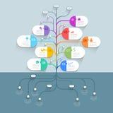 Drzewny mindmap linii czasu procesu infographics szablonu tło Zdjęcia Stock