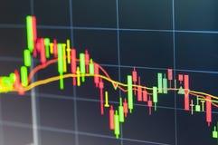 duży wykresu rynku liczb zapas Zdjęcia Stock