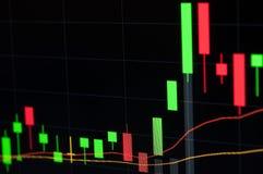 duży wykresu rynku liczb zapas Zdjęcie Stock