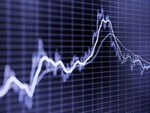duży wykresu rynku liczb zapas Obraz Stock