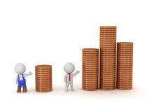 Due caratteri 3D che mostrano le pile di monete Immagini Stock