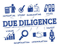 Due Diligence concept doodle Stock Photo