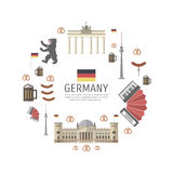 Duitse Webbanner Stock Fotografie