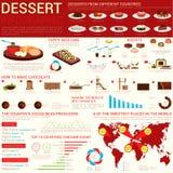 Dulces y plantilla infographic del postre Fotos de archivo
