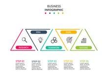 Dunne lijn vlakke driehoeken voor infographic Malplaatje voor bedrijfspresentatie met 5 opties vector illustratie