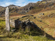Dunnerdale Fells Royalty Free Stock Image