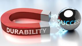Free Durability Helps Achieving Success - Pictured As Word Durability And A Magnet, To Symbolize That Durability Attracts Success In Stock Photos - 170573883