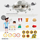 Dust mites information. sneeze. character design and allergies i. Cons and symbol. infographic. Ways to Get Rid of Dust Mites-  illustration Stock Photo