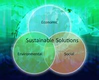 Duurzaam oplossingen bedrijfsdiagram Stock Foto's
