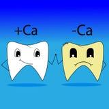 Dwa zdrowy i chorzy zęby ilustracji