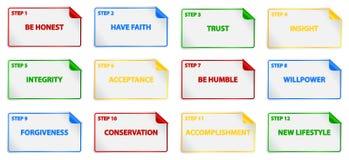 Dwanaście kroków program ilustracja wektor