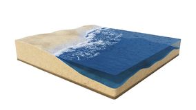 Dwarsdoorsnede van een bundelgebied met oceaanwater, het concept van de strandkubus met overzees en zand 3d illustratie, die op w Stock Foto's