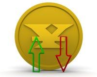 Dynamica van de Chinese yuans royalty-vrije illustratie