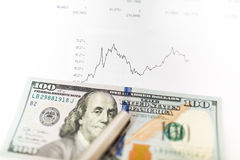 Dynamics of exchange rates. Dollar and euro chart Royalty Free Stock Images