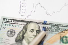 Dynamics of exchange rates. Dollar and euro chart. Royalty Free Stock Photos