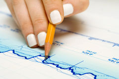 dynamics index monitoring stock Στοκ Εικόνες