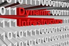 Dynamiczna infrastruktura Obraz Stock