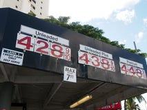 Dyr bensinprisskärm på sida av taket Royaltyfri Foto