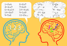 Dyscalculia brain Stock Images