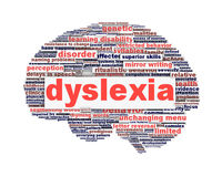Dyslexia disorder symbol concept isolated on white. Background. learning disability design Stock Image