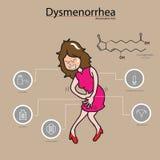 Dysmenorrhea Foto de archivo libre de regalías