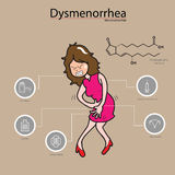 Dysmenorrhea Royalty Free Stock Photo