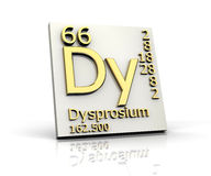 Dysprosium form Periodic Table of Elements Royalty Free Stock Images
