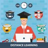 Dystansowy uczenie Ustalona online edukacja Projekt, sieć rozwój, writing, marketing Zdjęcia Stock