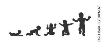 Dziecko rozwoju ikona, dziecko przyrosta sceny berbeci kamienie milowi pierwszy rok również zwrócić corel ilustracji wektora Fotografia Royalty Free
