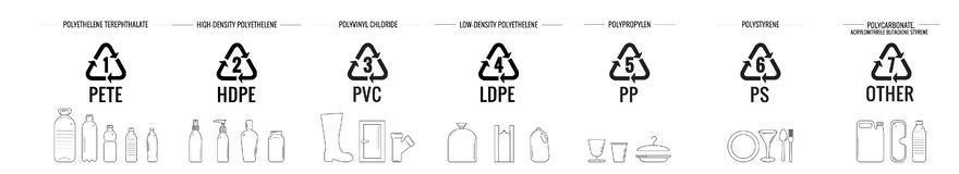 导航塑料可再循环的项目 皇族释放例证