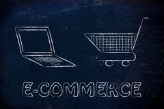 E-business and buying online: computer and shopping cart Stock Photography