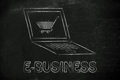 E-business and buying online: computer and shopping cart Royalty Free Stock Photos